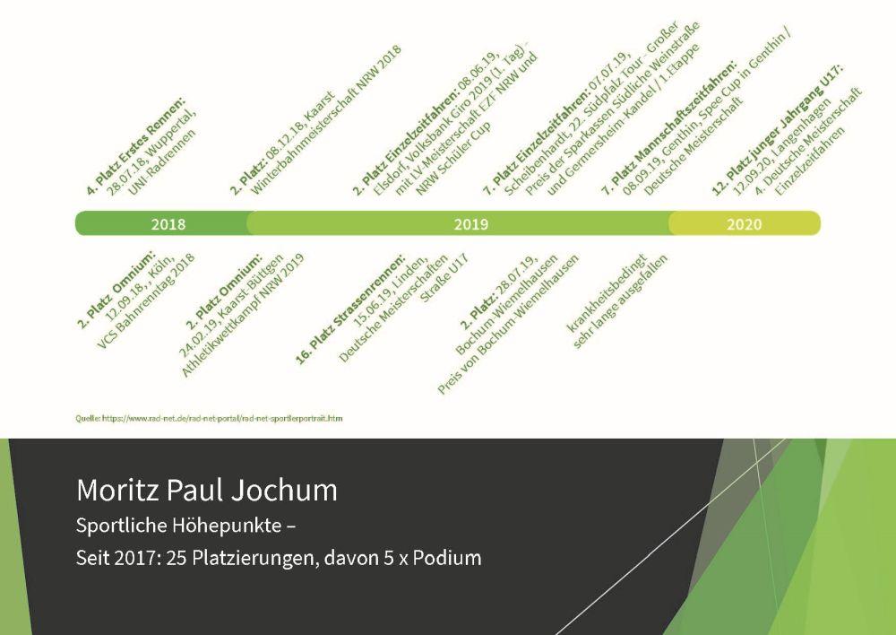 Moritz Jochum Höhepunkte